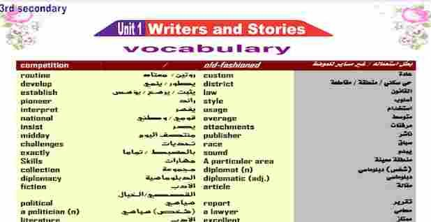 مذكرة اللغة الانجليزية للصف الثالث الثانوى 2021 لمستر محمد فوزى بالنظام الجديد Vocabulary Writer The Unit