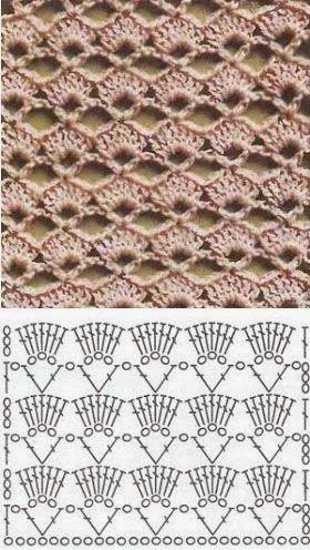 Las mejores puntadas crochet para tu colección * 25 motivos * ~ Patrones para…