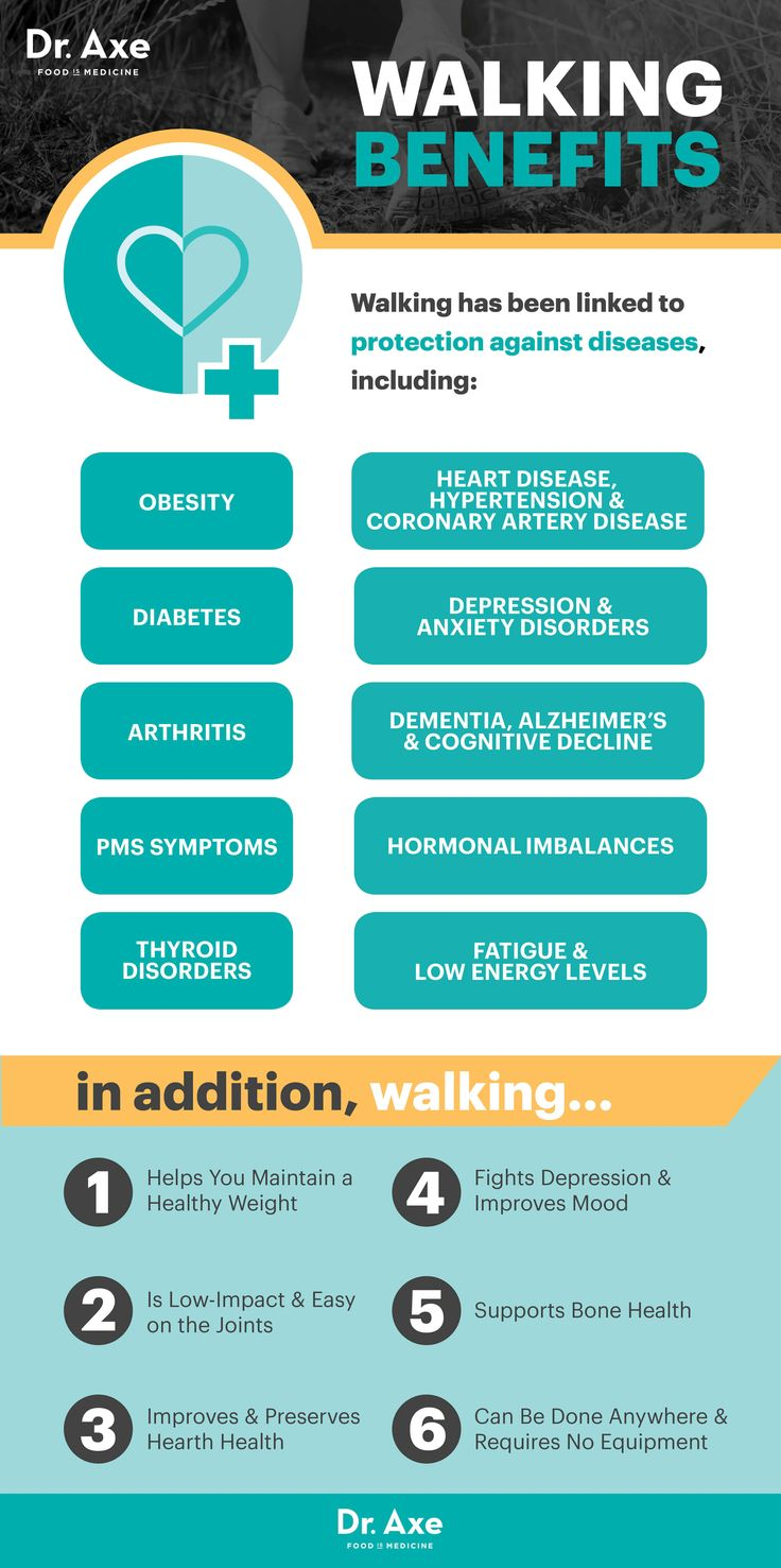 6 reasons to put on your shoes and walk for just 20-30 minutes.