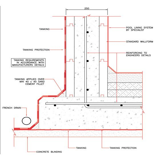 Swimming Pool Construction Detail Drawings : Swimming pools details trend pixelmari