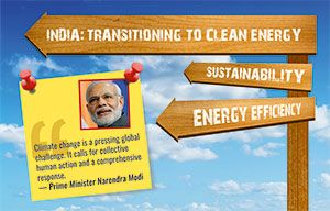 Follow India's transition to clean energy, energy efficiency and sustainability.