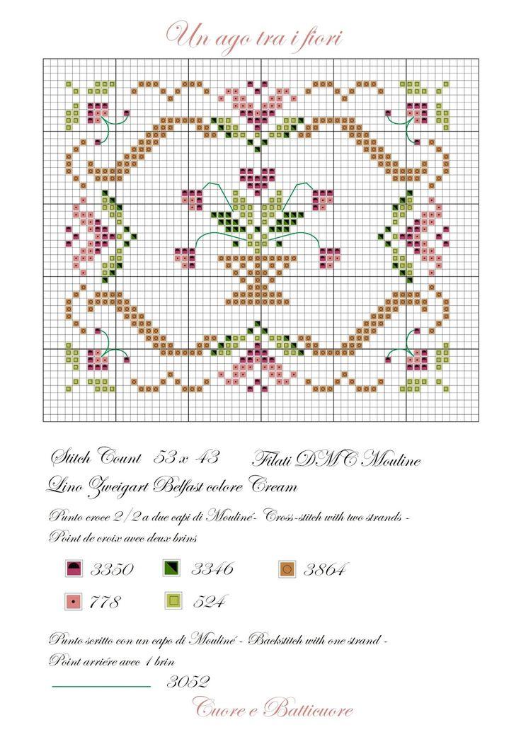 Ricamo - Cucito creativo - Cross Stitch Designer