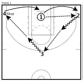 enumclaw high school basketball playbook pdf