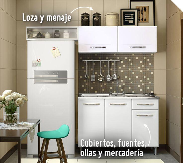 Si tu cocina es pequeña, ¡un kit de muebles optimizará tu espacio y