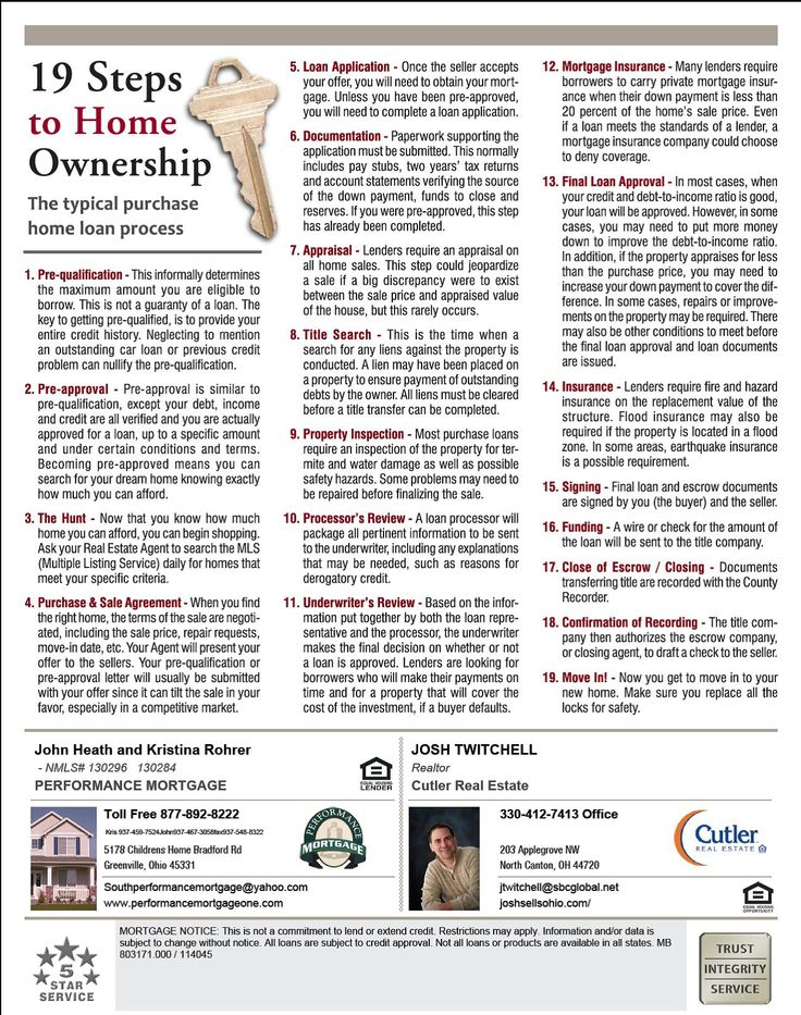 Steps to Home Ownership: Estate Mumbo, Home Plea, Estates News, 19 Step, Houses 3333, Houses Assistant, Ownership Step, Real Estate, Homes