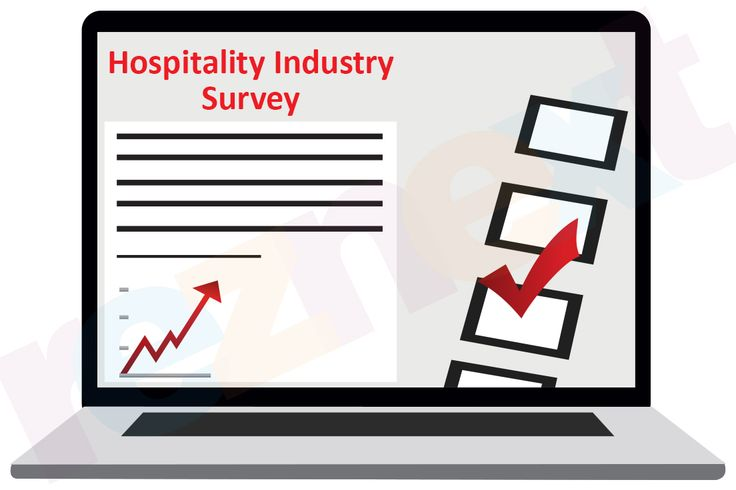 Do you prefer to book your hotel from a third party site (e.g. MakeMyTrip, Goibibo, etc.)? Please share your inputs by  participating the short survey