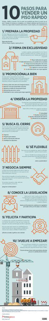 Cómo vender un piso rápido: 10 consejos para la fórmula del éxito