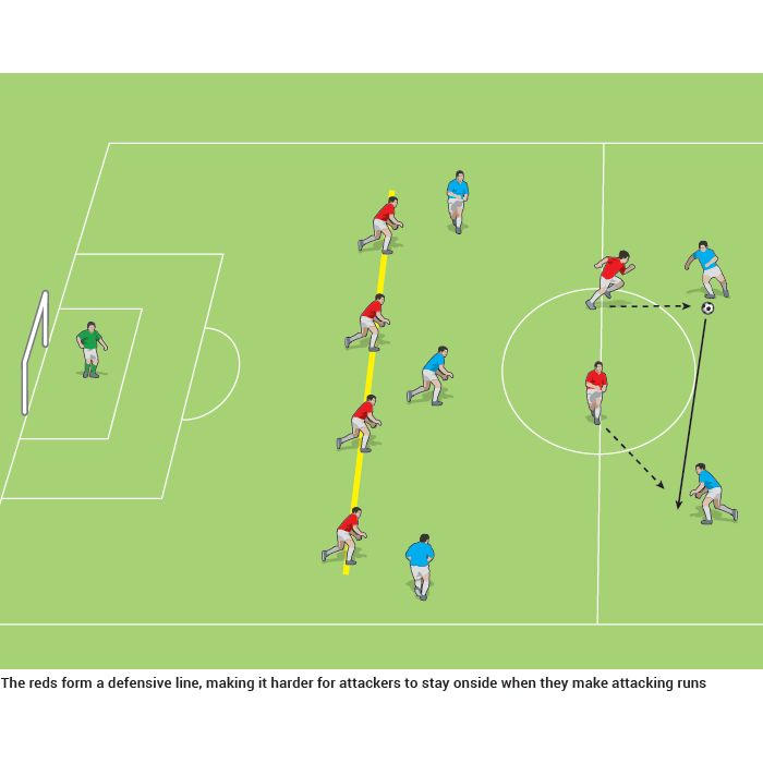 47 best football tactics images on pinterest soccer drills soccer hold the line tactic fandeluxe Gallery