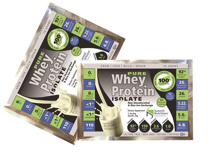 The Beauty Pirate: Summit Nutritions Pure Whey Protein