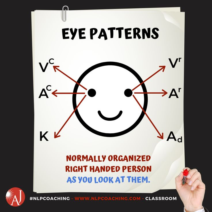 Pin by The Tad James Co NLP Trainings on NLP Classroom in ...