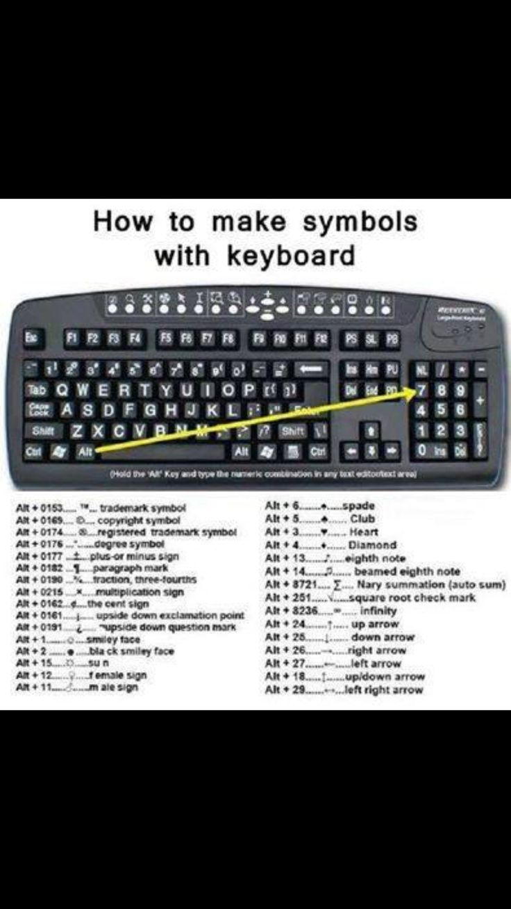 8 best symbols images on pinterest computers keyboard shortcuts quick keys for symbols biocorpaavc Gallery