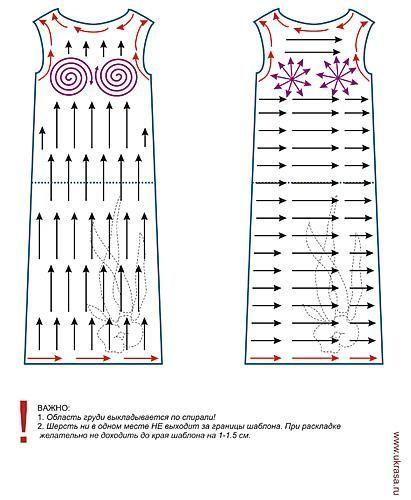 Мини-презентация: Выкройка-платье в технике нуно-войлок - Ярмарка Мастеров - ручная работа, handmade: