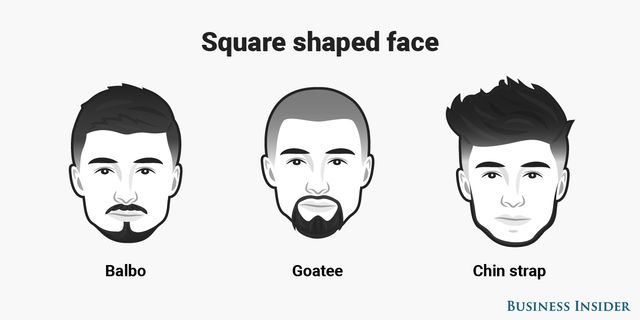 Use this chart to match your face shape to the most flattering beard style.