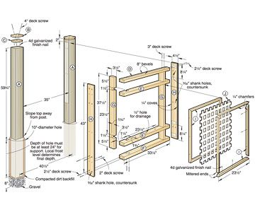 Fence with lattice plans google search fence pinterest diy and crafts fence and nice for Wooden greenhouse plans designs