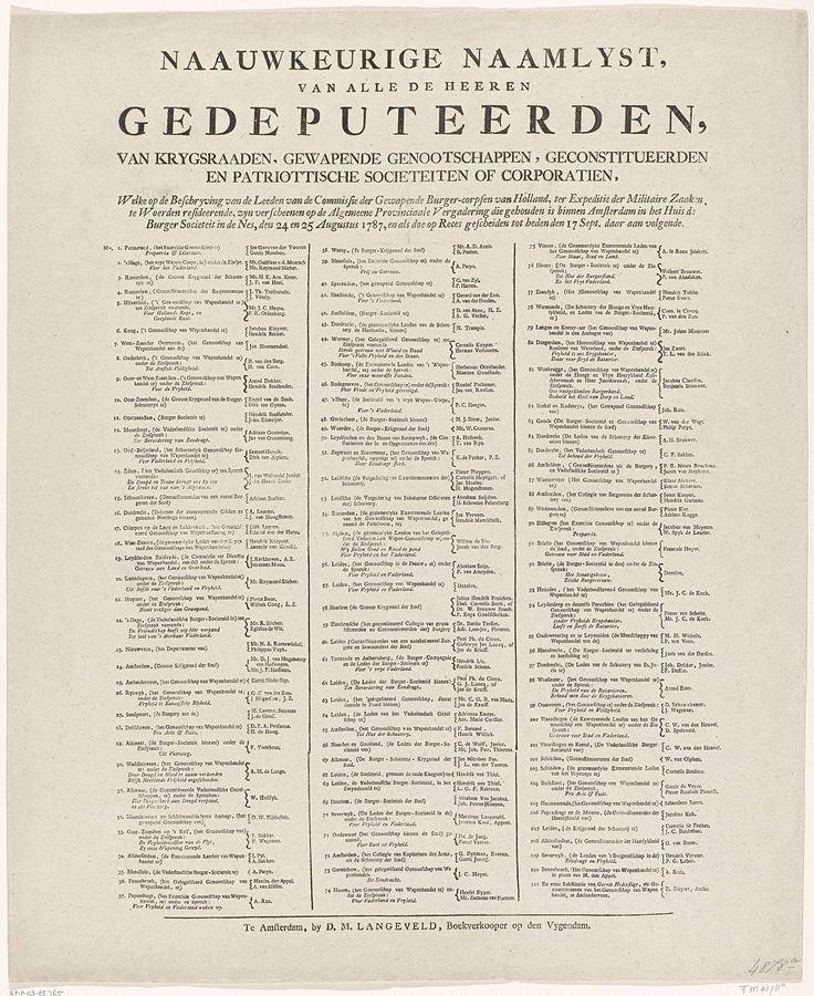 Naamlijst van gedeputeerden present op de vergadering te Amsterdam in 1787, Dirk Meland Langeveld, 1787