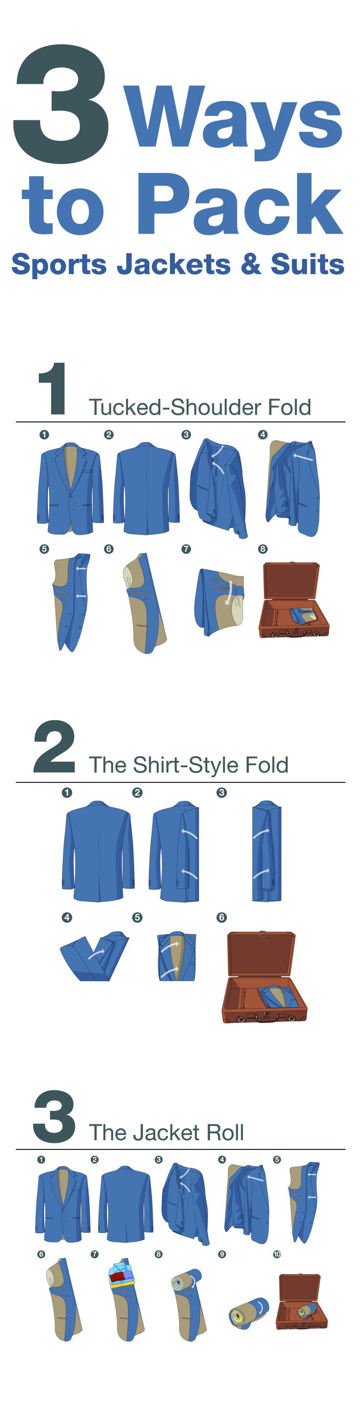 """3 WAYS TO pack sports jackets and suits (=^.^=) Thanks, Pinterest Pinners, for stopping by, viewing, re-pinning, & following my boards. Have a beautiful day! ^..^ and """"Feel free to share on Pinterest ^..^ #fashionformen #topfashion #fashionandclothingblog"""