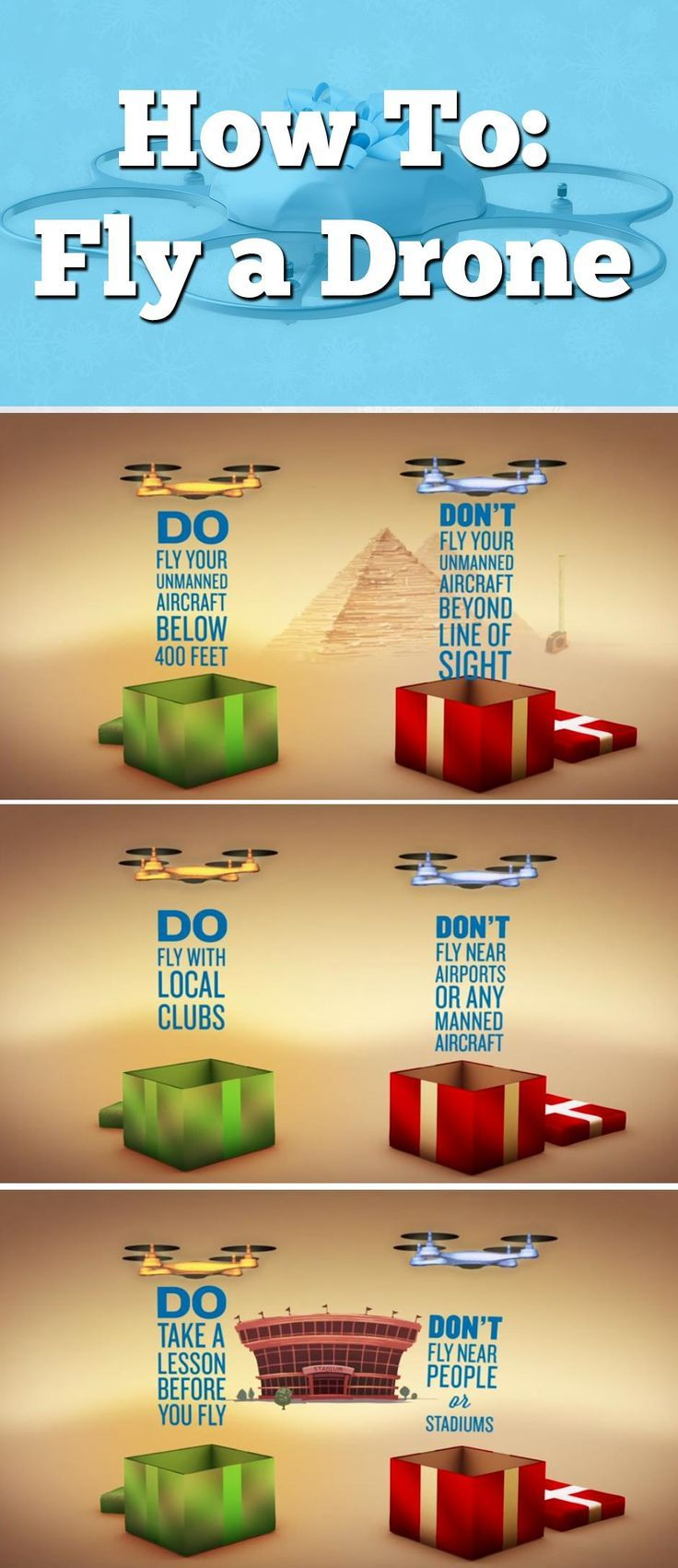 The FAA explains how to (legally) use that drone you'll get for Christmas