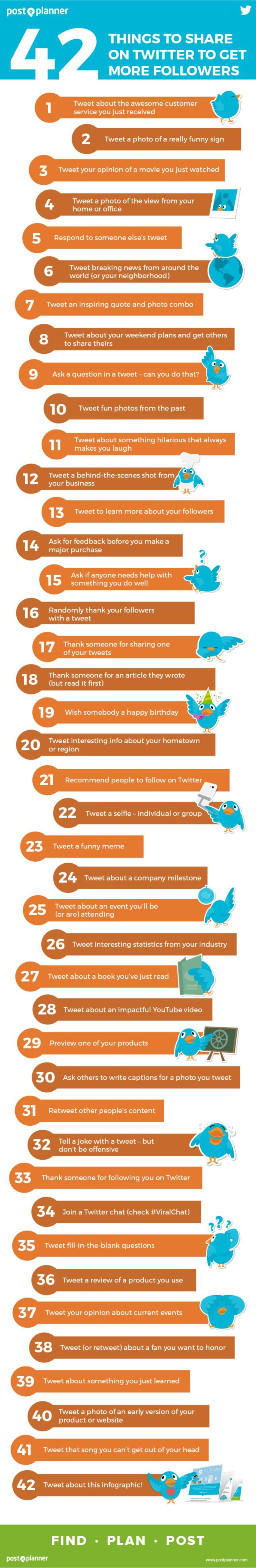 42 Things to Share on Twitter to Get More Valuable Followers #Infographic  #RePin by AT Social Media Marketing - Pinterest Marketing Specialists ATSocialMedia.co.uk