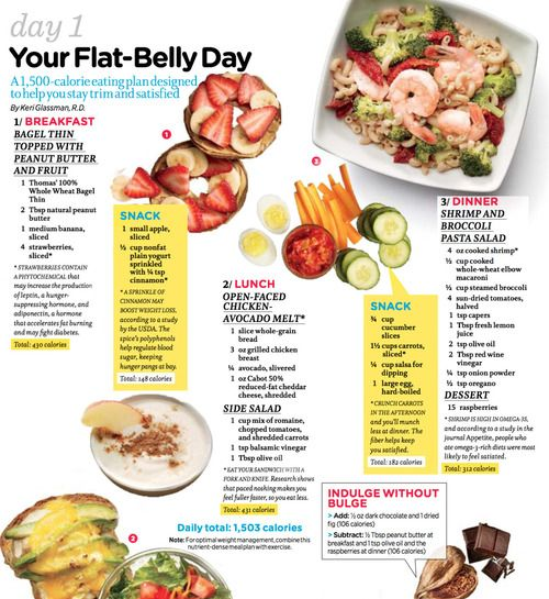 A 7-day flat belly meal plan!