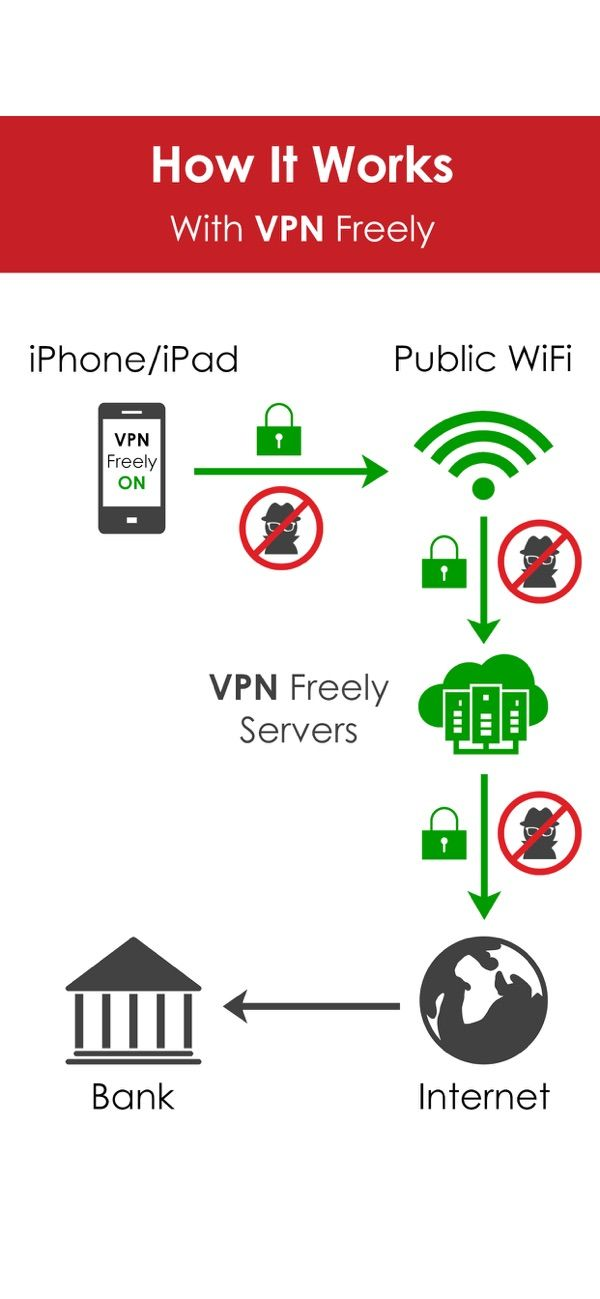 Vpn Freely Wifi Hotspot Vpn On The App Store