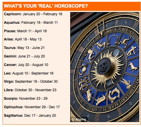 New Zodiac Sign Dates