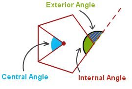 Best 25 regular polygon ideas on pinterest mathematical - Total exterior angles of a polygon ...