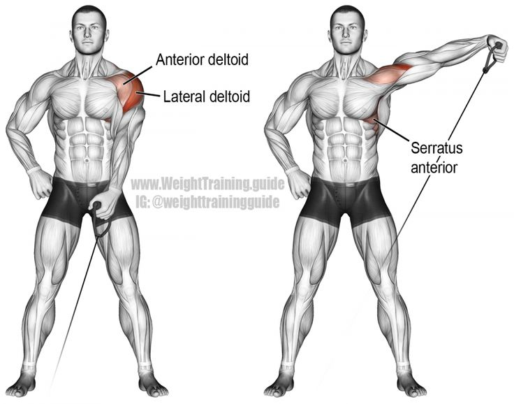 Cable one-arm lateral raise exercise