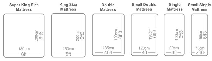 Bed sizes uk save up to 47