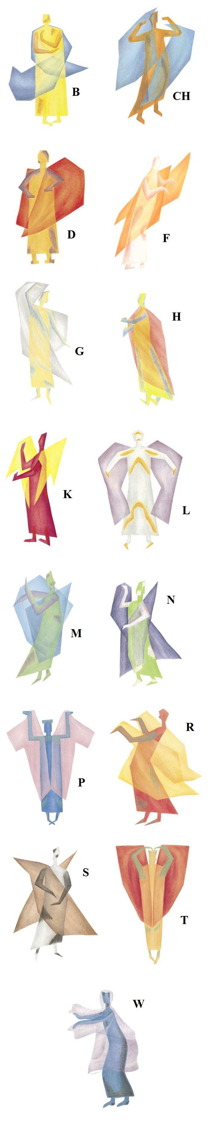 Die Eurythmiefiguren