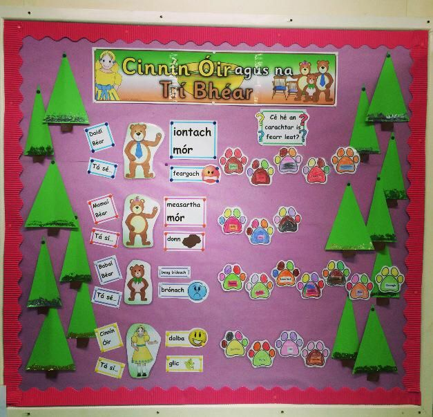 Cinnín Óir (Goldilocks) - What Rang 1 said about the characters and a pictogram their favourite characters