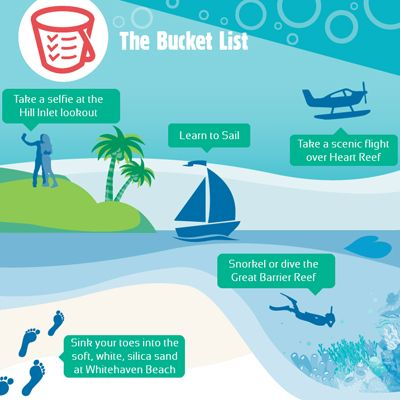 The Whitsundays is a gorgeous travel destination that deserves to be done right. Navigate the 74 islands from the mainland gateway of Airlie Beach with this Infographic.