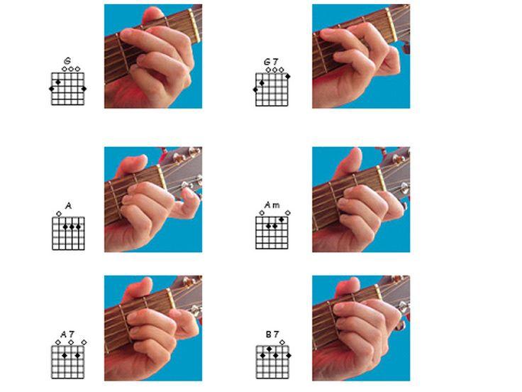 More Guitar Chords http://www.guitarandmusicinstitute.com