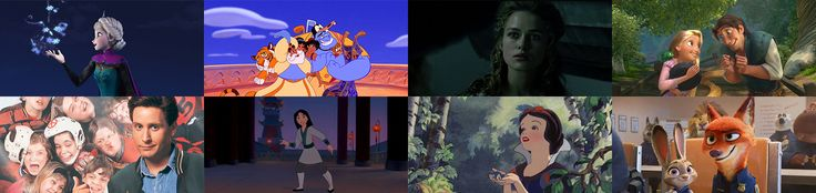 Can your favorite Disney movie reveal your inner self?