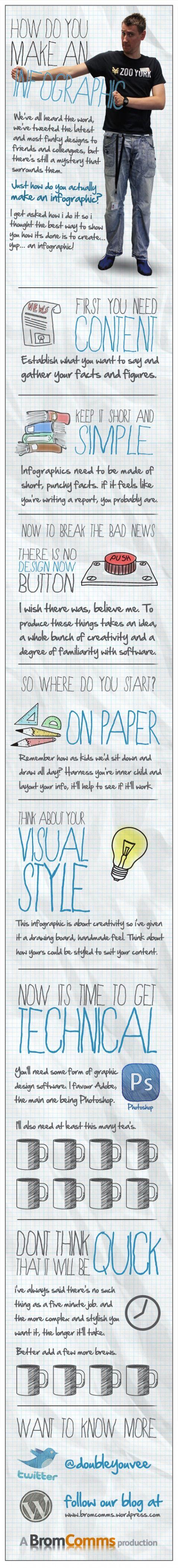 Cómo hacer infografías #infografia #infographic #design