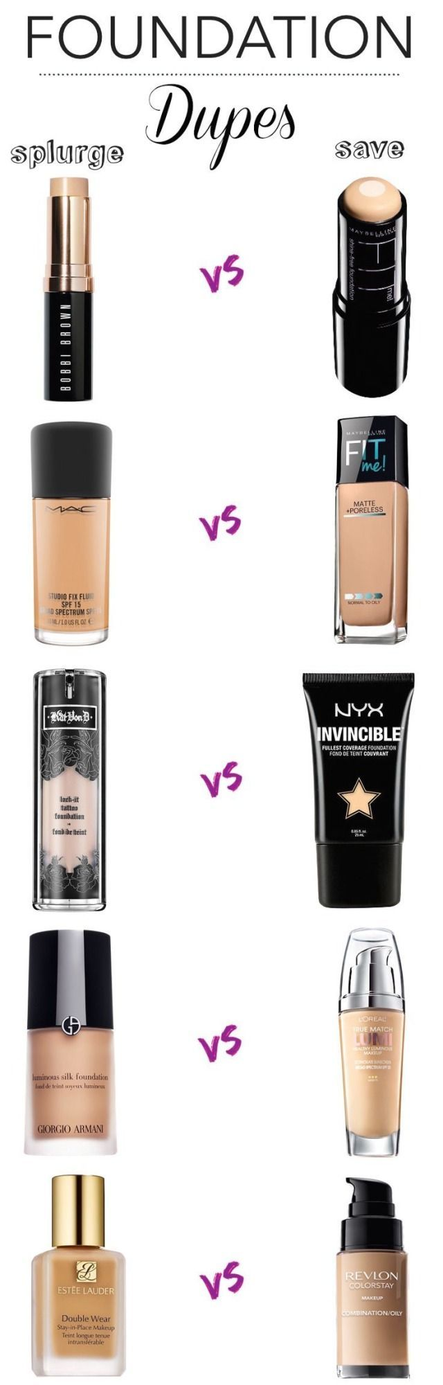 As much as we love to dish out big bucks on our makeup, it's not always feasible to splurge on a $50  bottle of foundation! Here are 10 of the best drugstore foundation dupes that work almost as well as their high-end counterparts! Beauty & Personal Care - Makeup : Eyes - Eyeshadow - Makeup - http://amzn.to/2jRlRZU