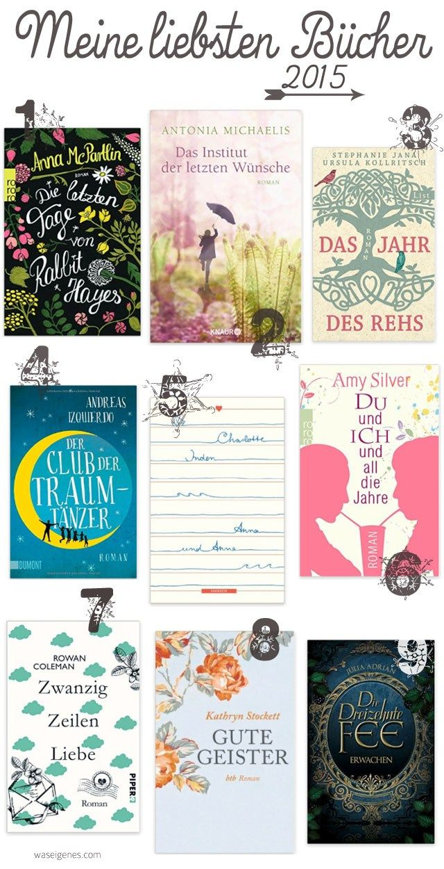 Meine Lieblingsbücher 2015. – Laura Scherer