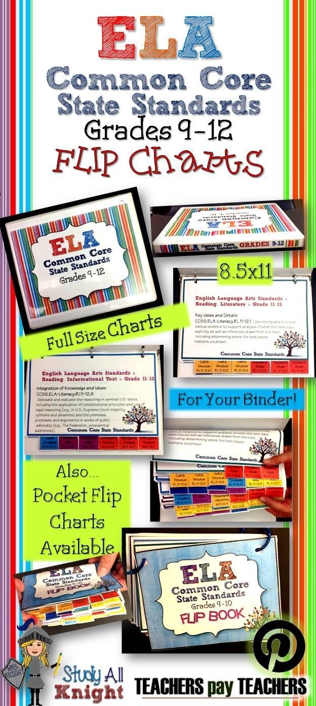 Shakespeare is specifically mentioned in the grades 11-12 standards.  ELA Common Core Standards Grades 9-10 and 11-12 Full Size Binder Flip Charts There are 2 sets included.  Print both or print one. This is a great tool for any ELA teacher. We all need the CCSS on hand and what better way than to have a full size flip chart in a binder, folder or on key rings!--8.5x11--place in a binder