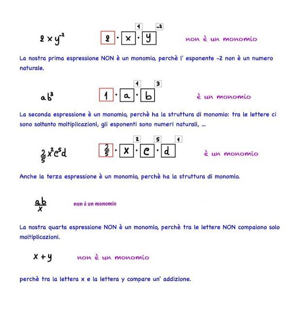 Monomi Esercizi Svolti Di Matematica Per La Scuola Superiore