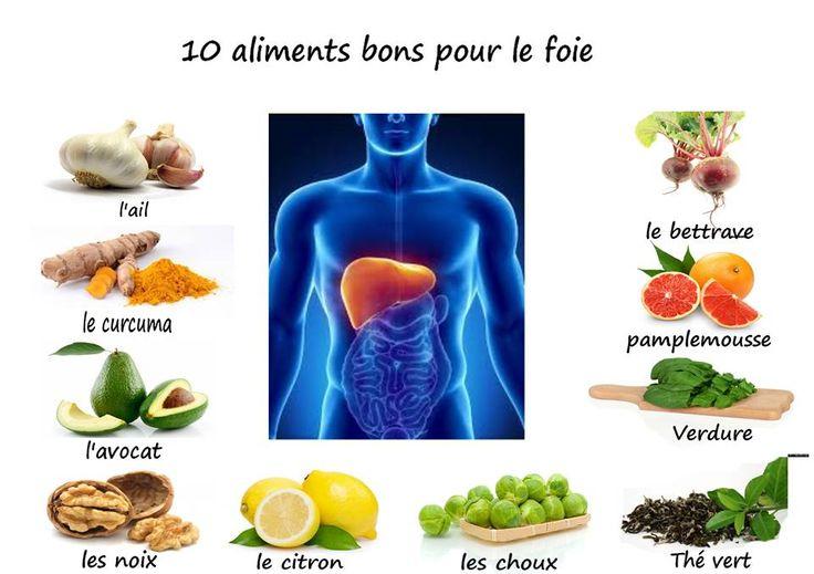 10 aliments bons pour le foie