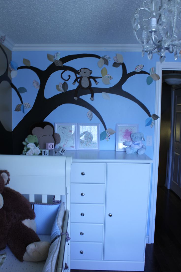 Image Result For Decorating Baby Boy Nursery Ideasa