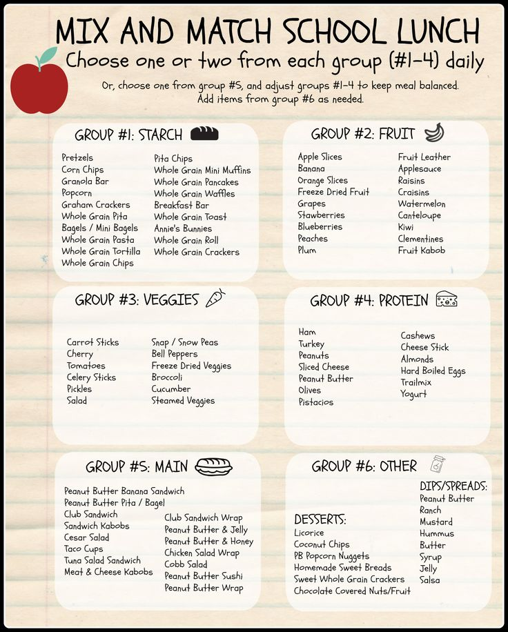 Healthy Mix and Match School Lunch Ideas. Keep lunch healthy and fun with these ideas and printable from Your Own Home Store: http://www.yourownhomestore.com/school-lunches/