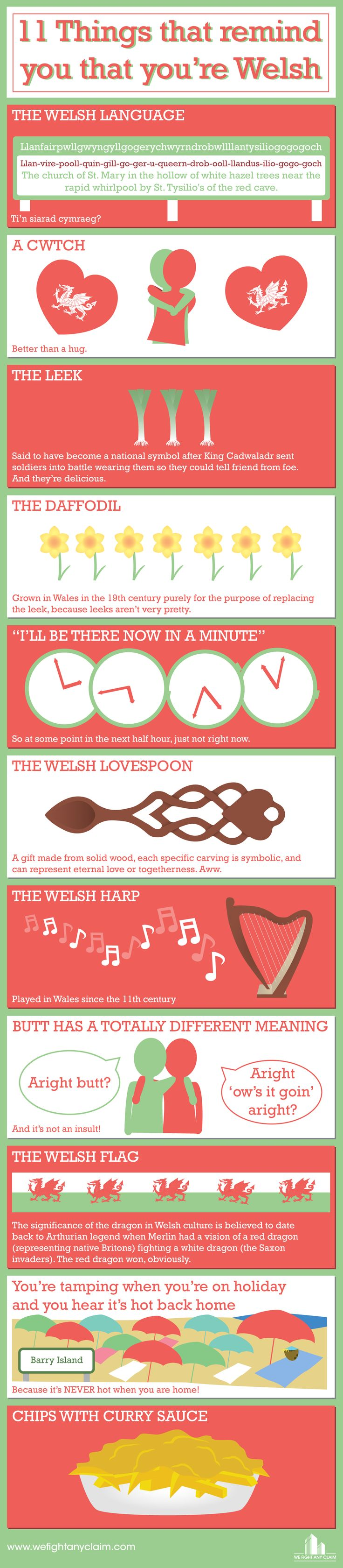St David's Day Inforgraphic