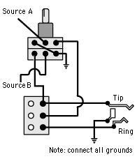 the 69 best electronics images on pinterest consumer electronics rh pinterest co uk Potentiometer Wiring Basics Volume-Control Wiring a Potentiometer