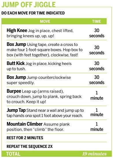 jump off jiggle: Crossfit Exerci, Mountain Climbers, Workout Exerci, Fast Workout, Great Workout, Work Outs, Cardio Workout, Home Workout, Quick Workout