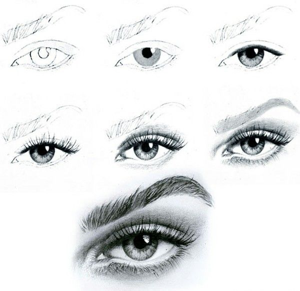 Simple Pencil Sketches Of Eyes Step By Step