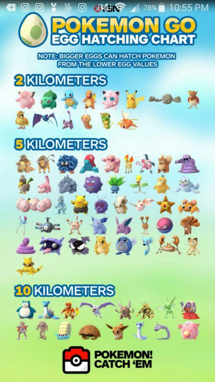 best pokemon go images on pinterest pokemon stuff videogames