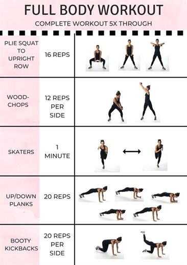 Full body home exercises workout plan for women – HEALTH & WEIGHT LOSS