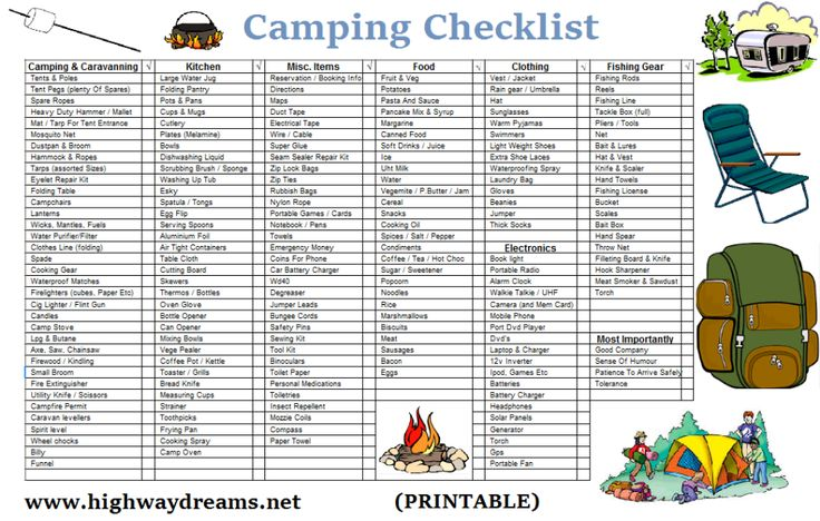 """Check out our camping checklist..... perhaps it may help you when making your own list for your next camping trip?? <p style=""""text-align: center;""""><str ..."""