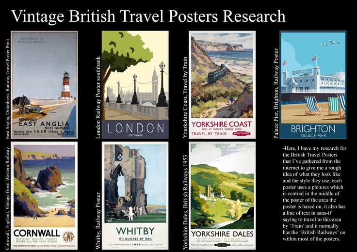 Travel Posters BookWork Page 3 British Vintage Travel Posters