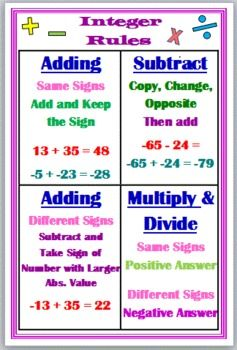 Worksheets Adding And Subtracting Integers Rules 1000 ideas about integer rules on pinterest integers operations with notes and practice